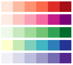 How To Avoid Equidistant Hsv Colors