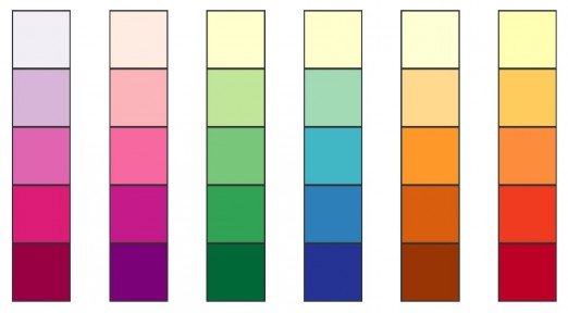 A Selection Of Multi Hue Color Schemes In ColorBrewer
