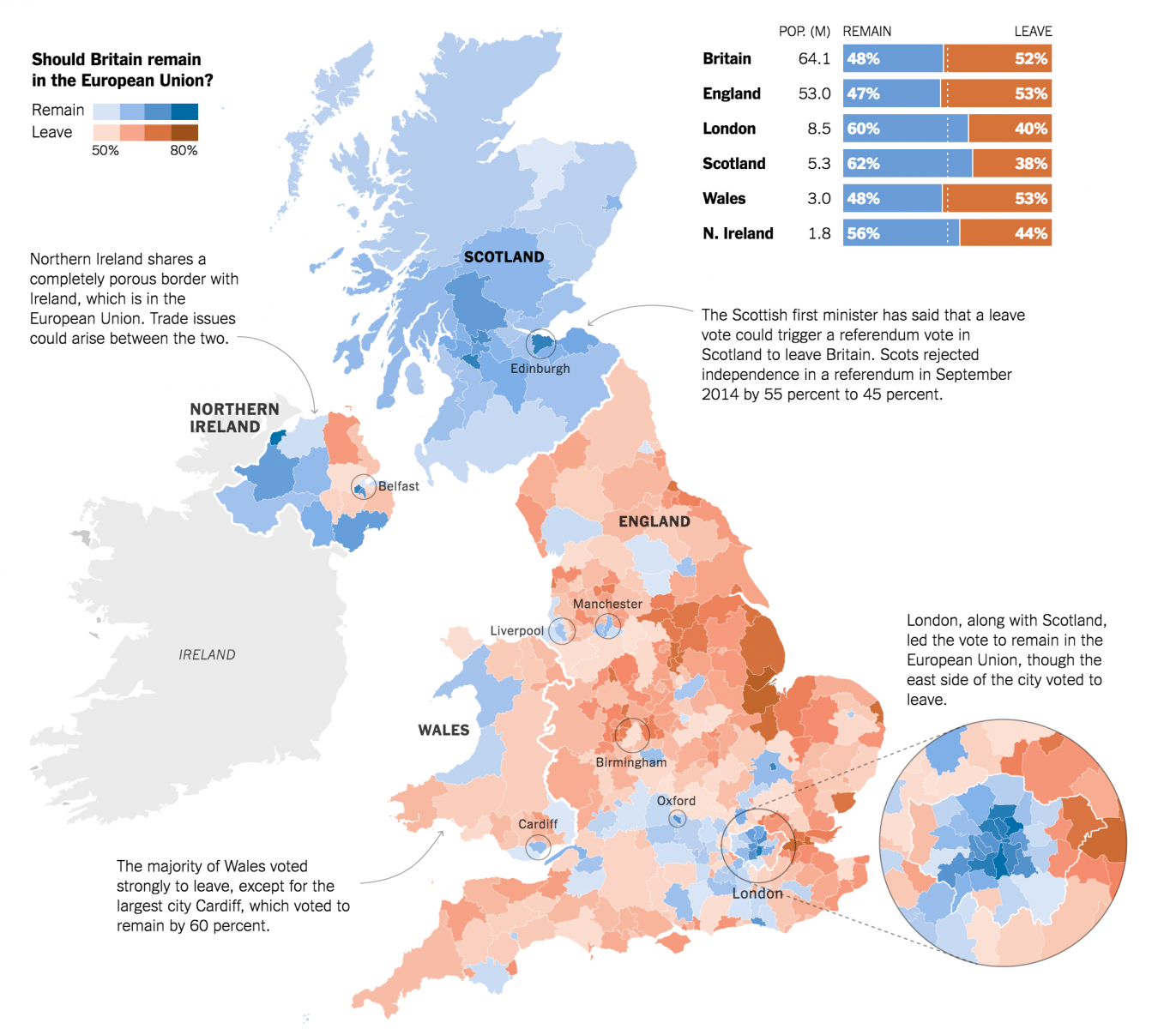 Source: New York Times, How Britain Voted in the E.U. Referendum